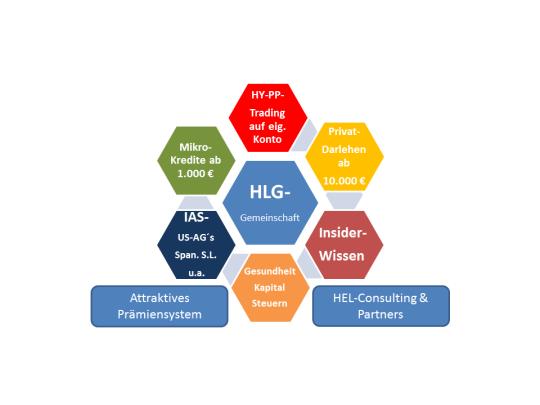 7 HLG-Highlights